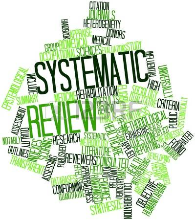 Word cloud in shades of green showing words 'Systematic Review'